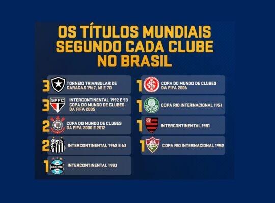 É natural a Fifa não reconhecer tri mundial, já que Botafogo nem fez pedido; entidade já diferencia títulos