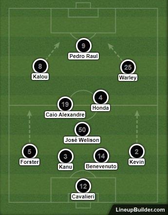 Análise de Coritiba x Botafogo