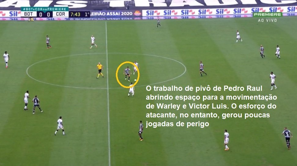 Análise Botafogo x Corinthians