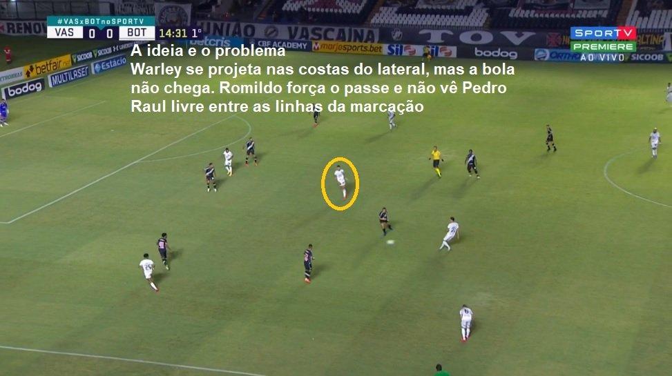Análise de Vasco 3 x 0 Botafogo