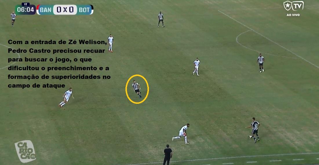 Análise Botafogo x Bangu