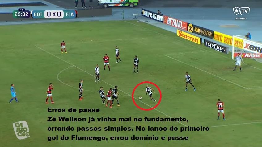 Análise Botafogo x Flamengo