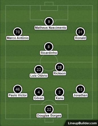 Análise Fluminense x Botafogo