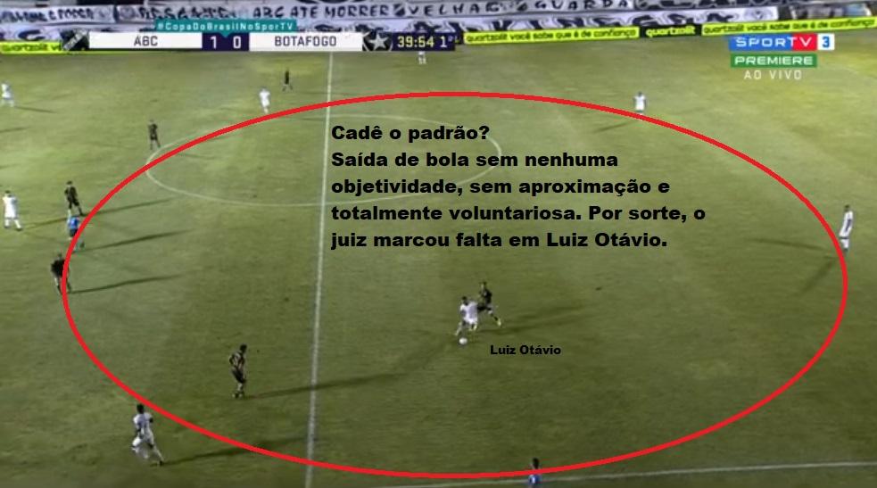 Análise ABC x Botafogo