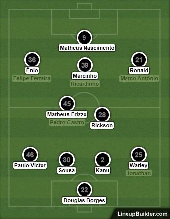 Análise Botafogo x Macaé
