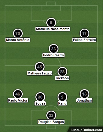 Análise Botafogo x Nova Iguaçu