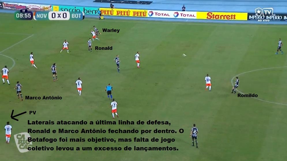 Análise Nova Iguaçu x Botafogo