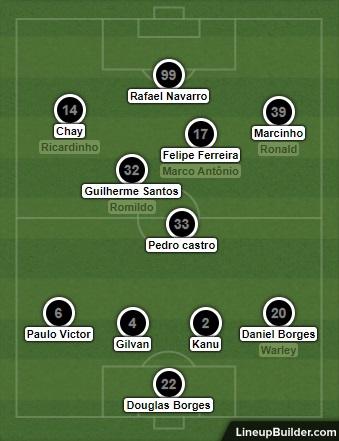 Análise Vila Nova x Botafogo