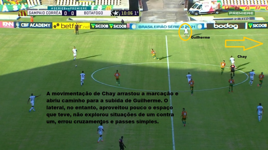 Análise Sampaio Corrêa x Botafogo