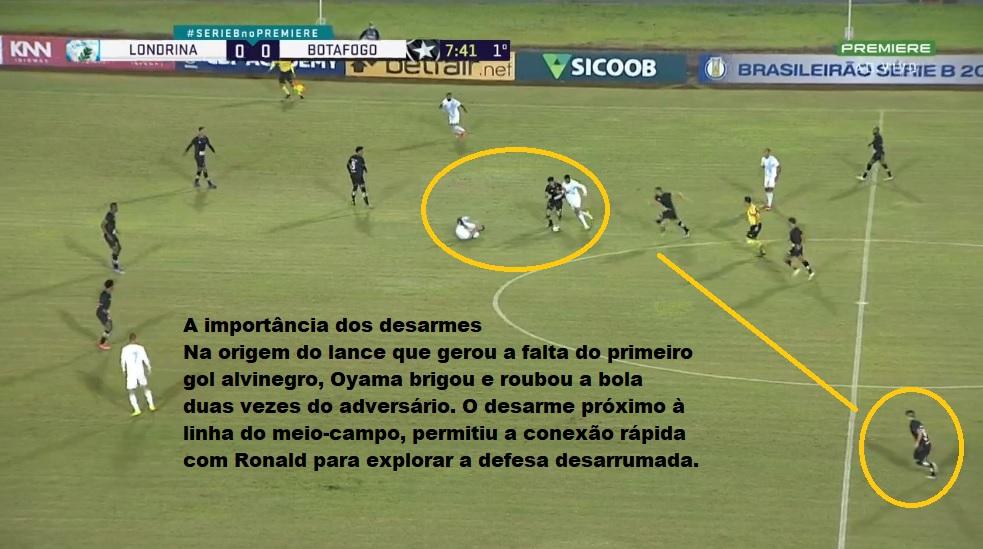 Análise Londrina x Botafogo