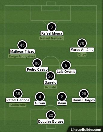 Análise Botafogo x Vitória