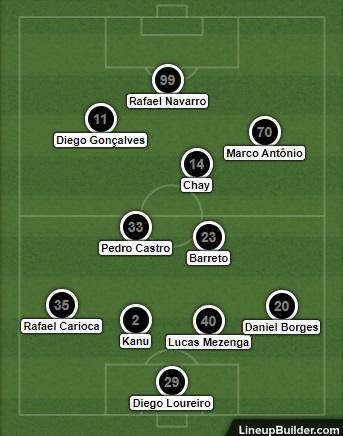 Análise Brusque x Botafogo