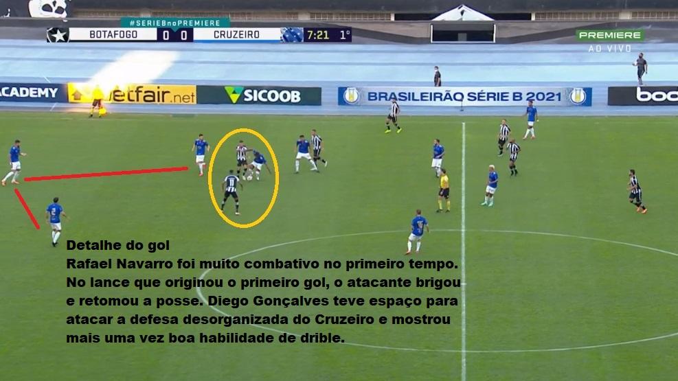 Análise Botafogo x Cruzeiro
