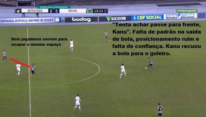 Análise Botafogo x Goiás