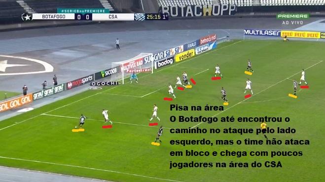 Análise Botafogo x CSA