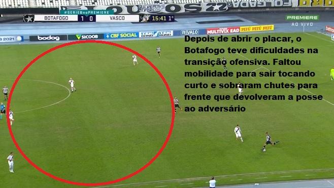 Análise Botafogo x Vasco