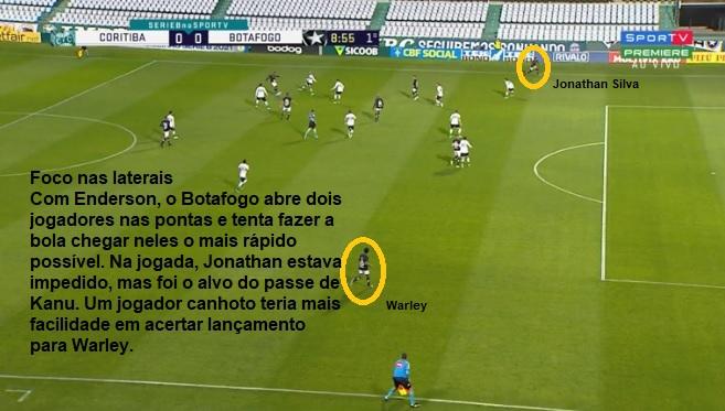 Análise Coritiba x Botafogo