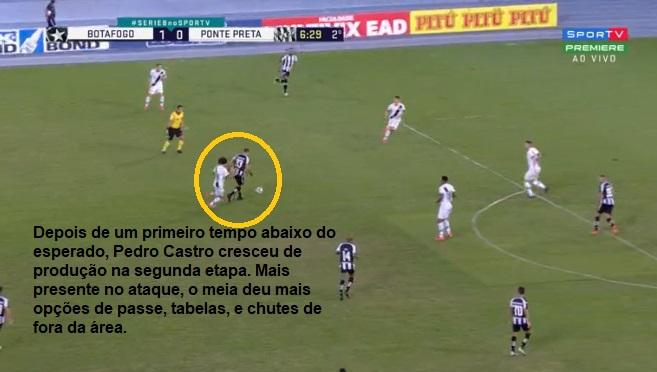 Análise Botafogo x Ponte Preta