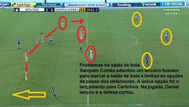 Análise Botafogo x Sampaio Corrêa